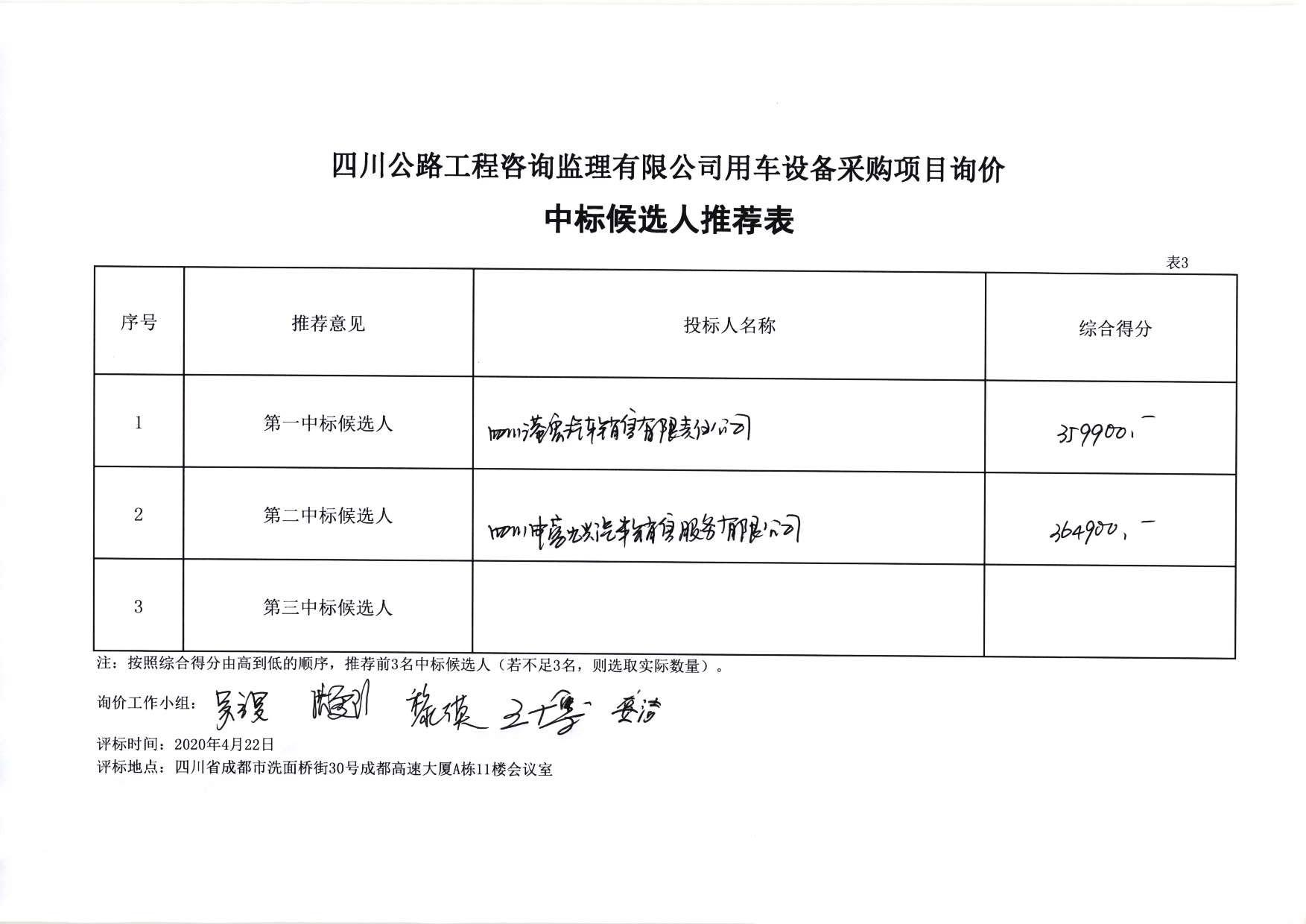 四川贝博登入贝博下载地址贝博官方入口有限公司用车设备采购项目询价中标候选人推荐表.jpg